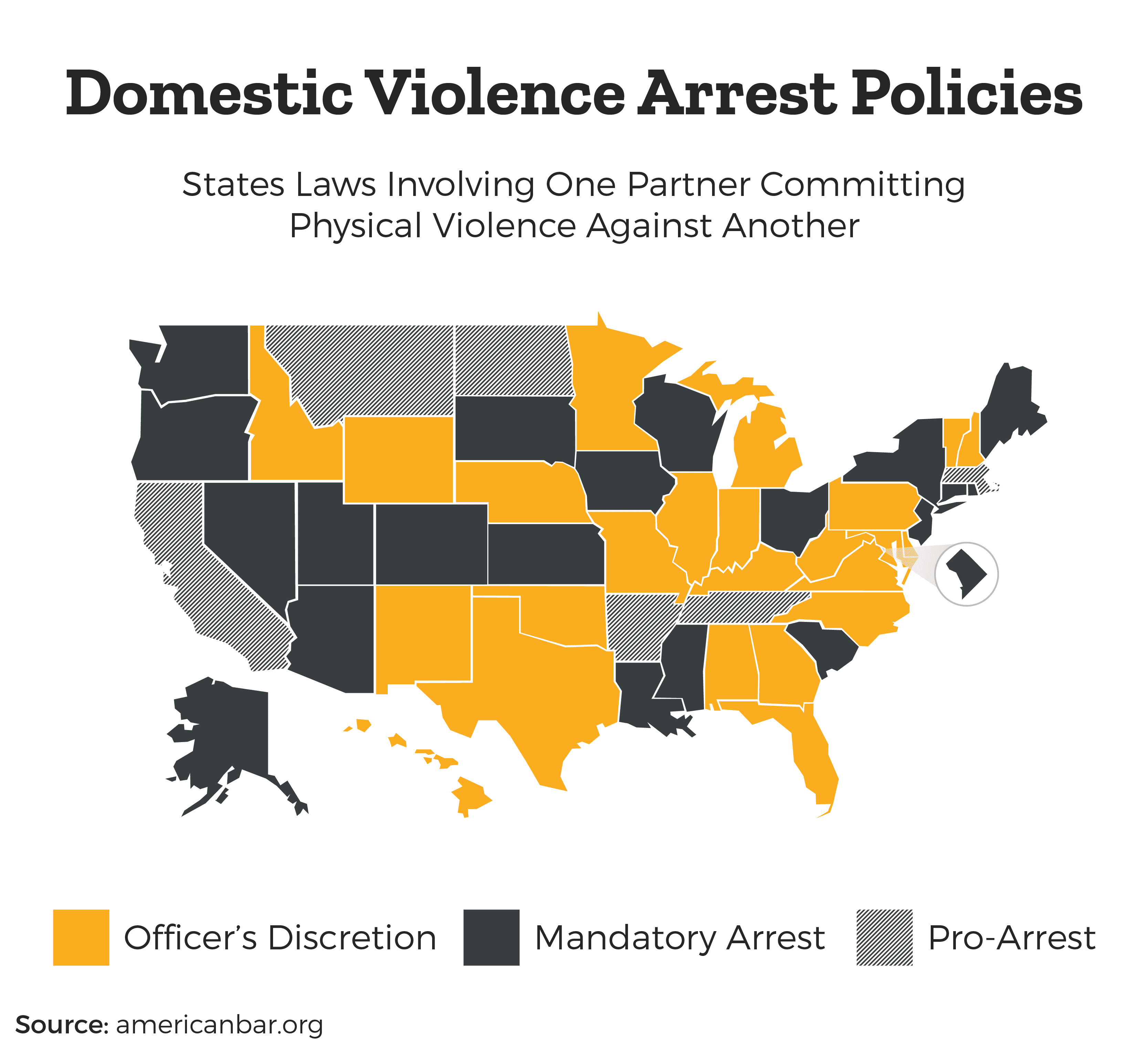 Domestic Violence Arrest Policies - a colored coded map of state laws involving one partner committing physical violence against another. There are three categories, officer's discretion, mandatory arrest, and pro-arrest.