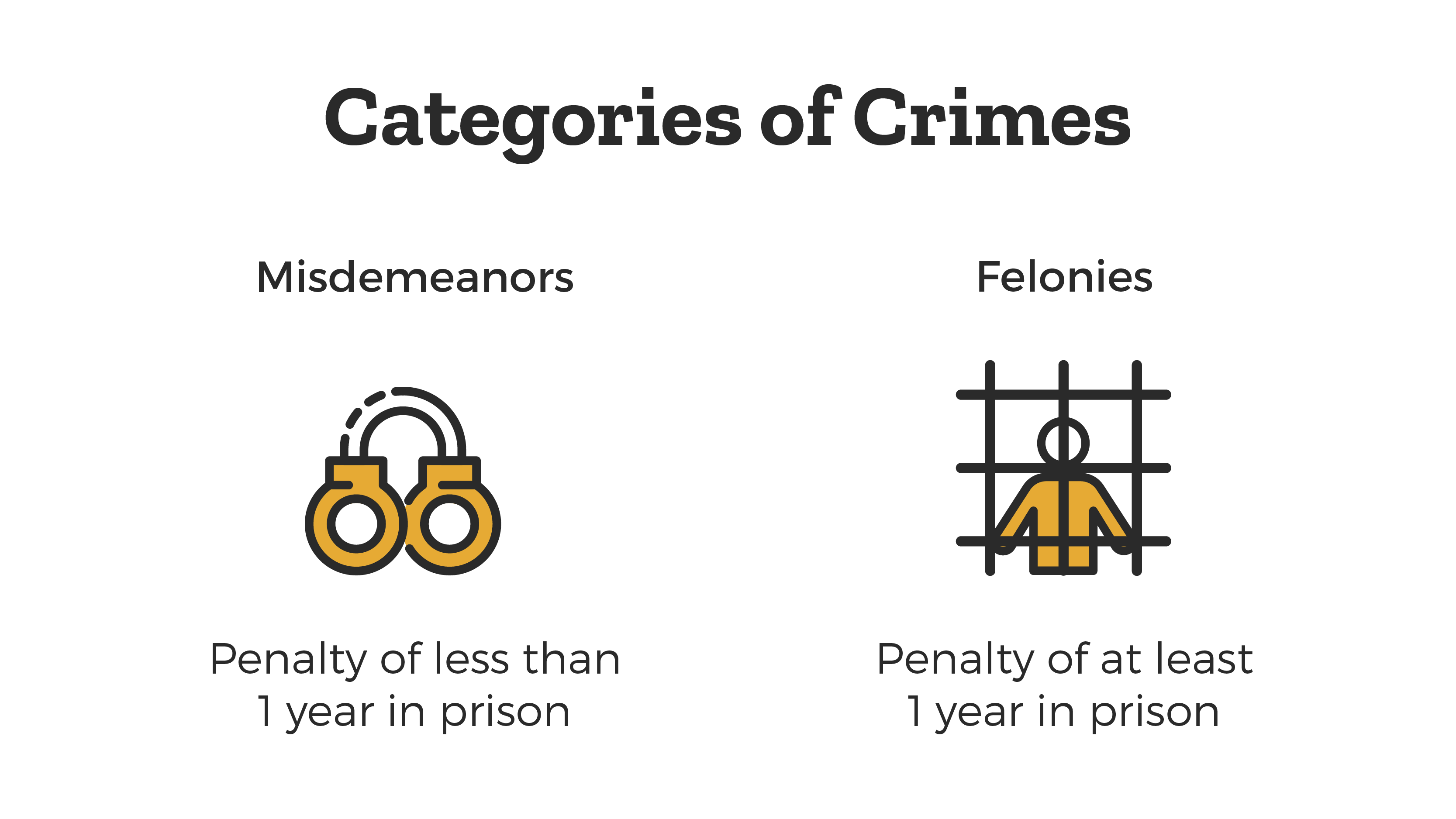 categories-of-crimes