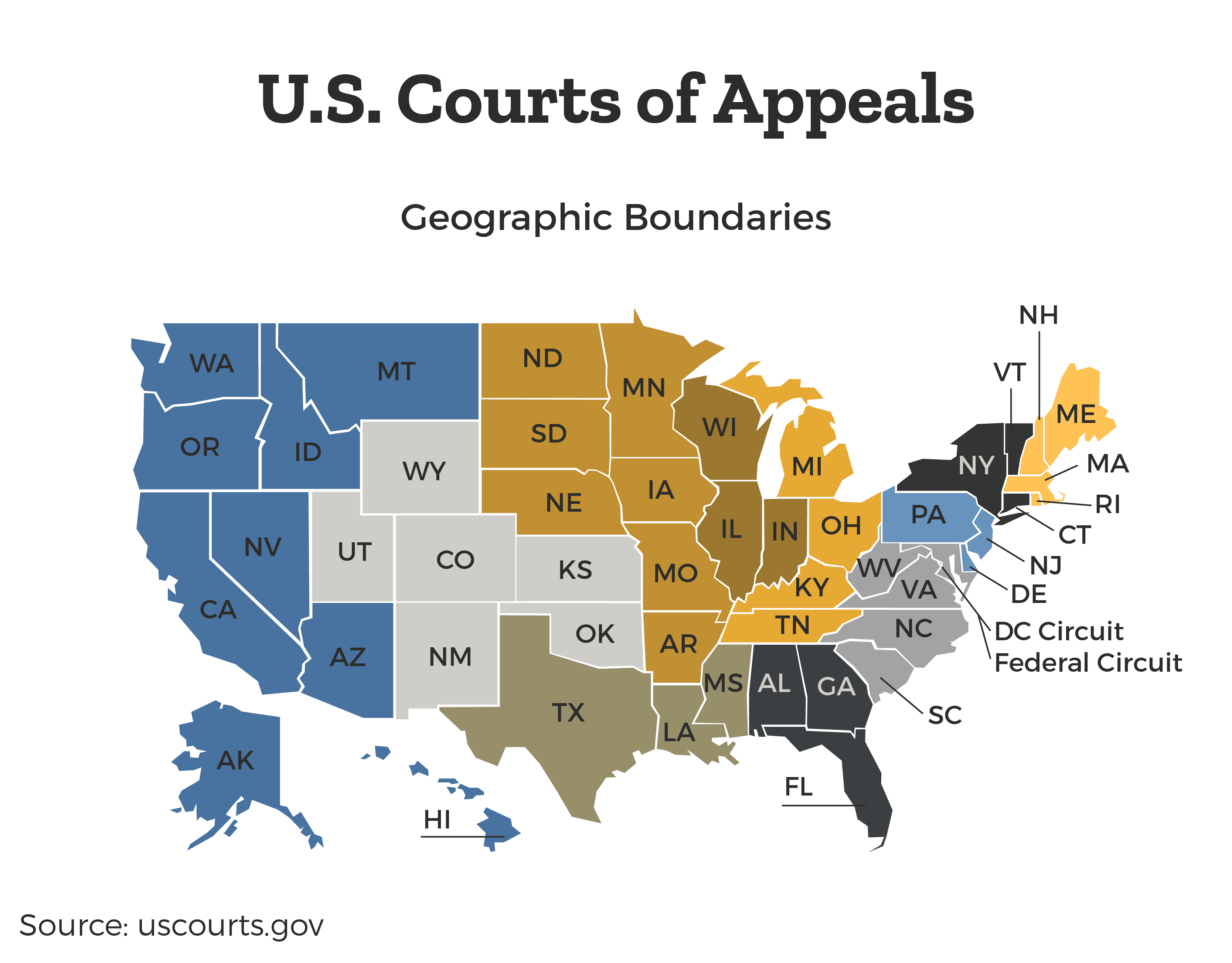 US-courts-of-appeals-map