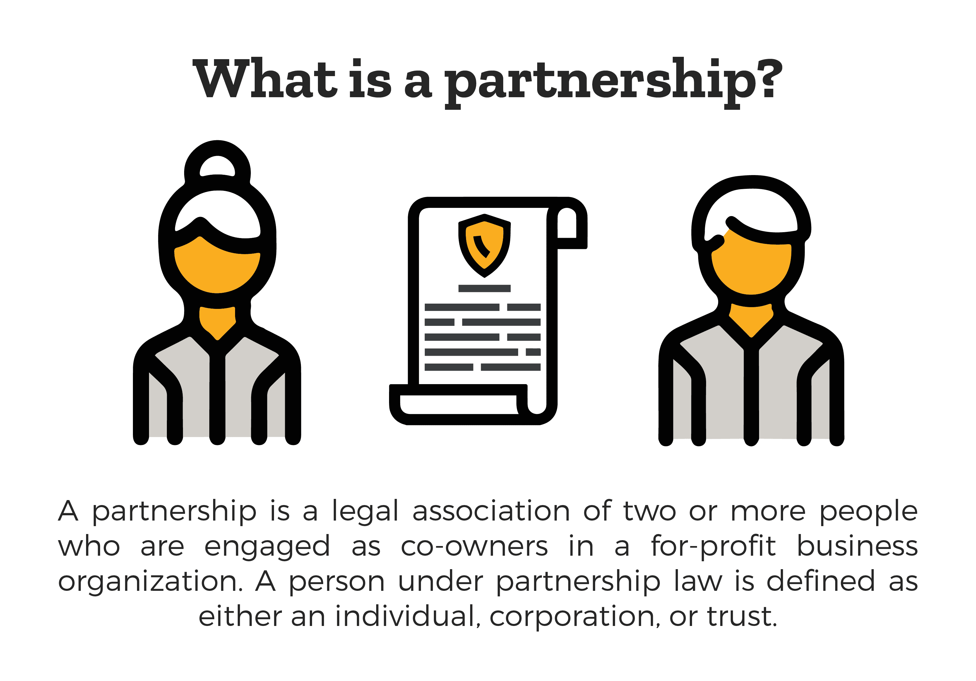 What Is a Partnership? - a partnership is a legal association of two or more people who are engaged as co-owners in a for-profit business organization. A person under partnership law is defined as either an individual, corporation, or trust.
