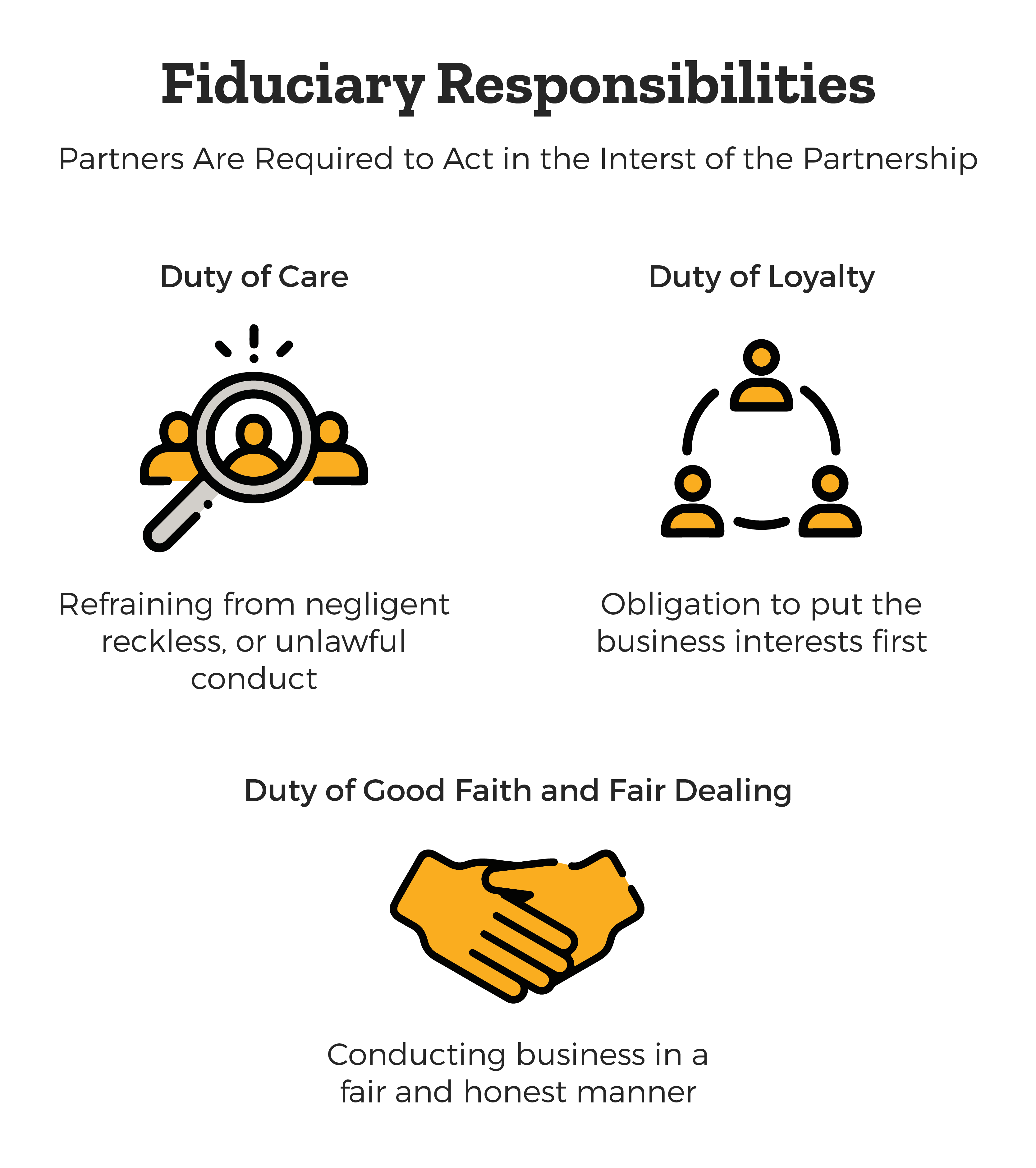 parts-of-fiduciary-responsibility
