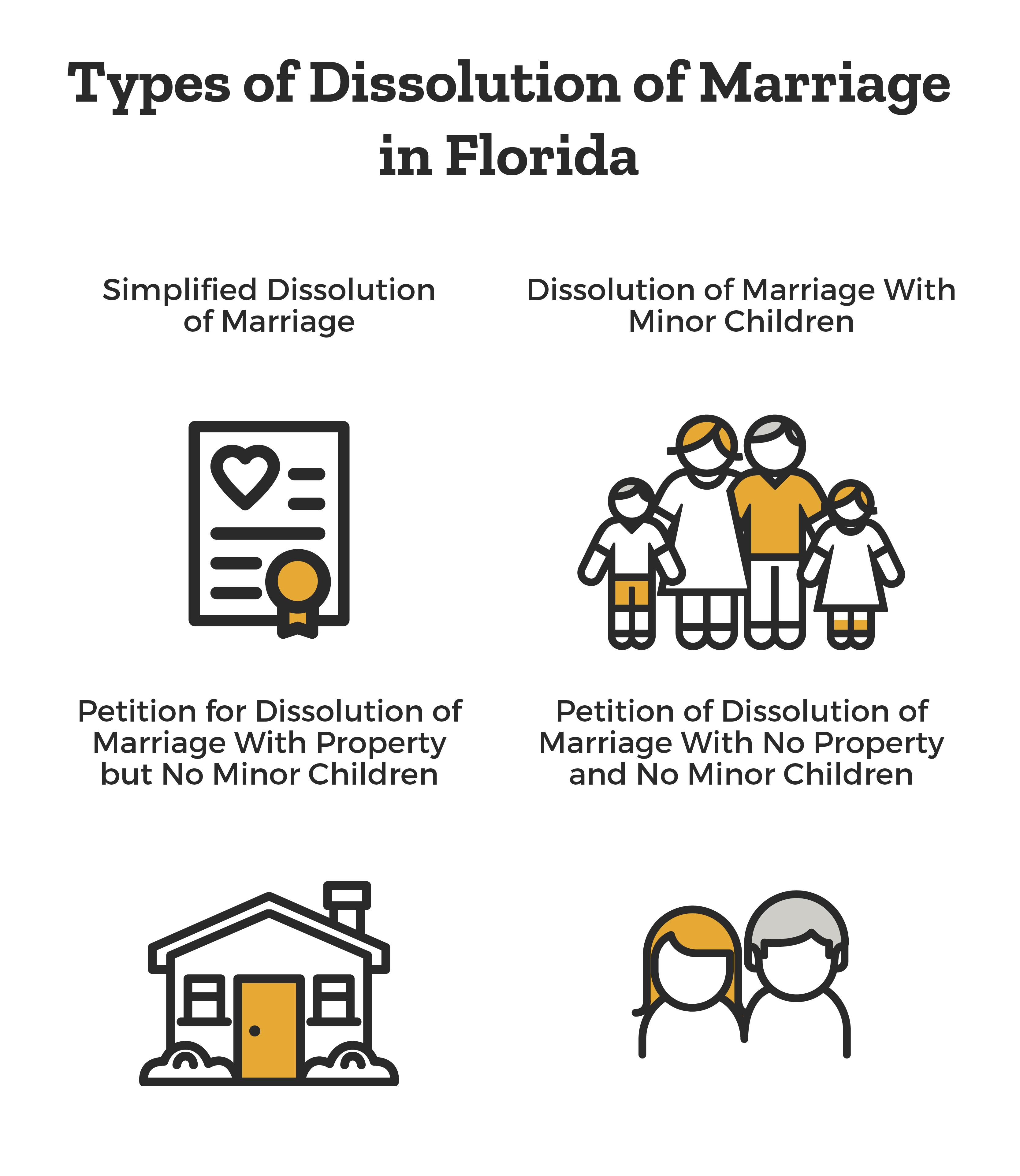 types-of-marriage-dissolution-florida