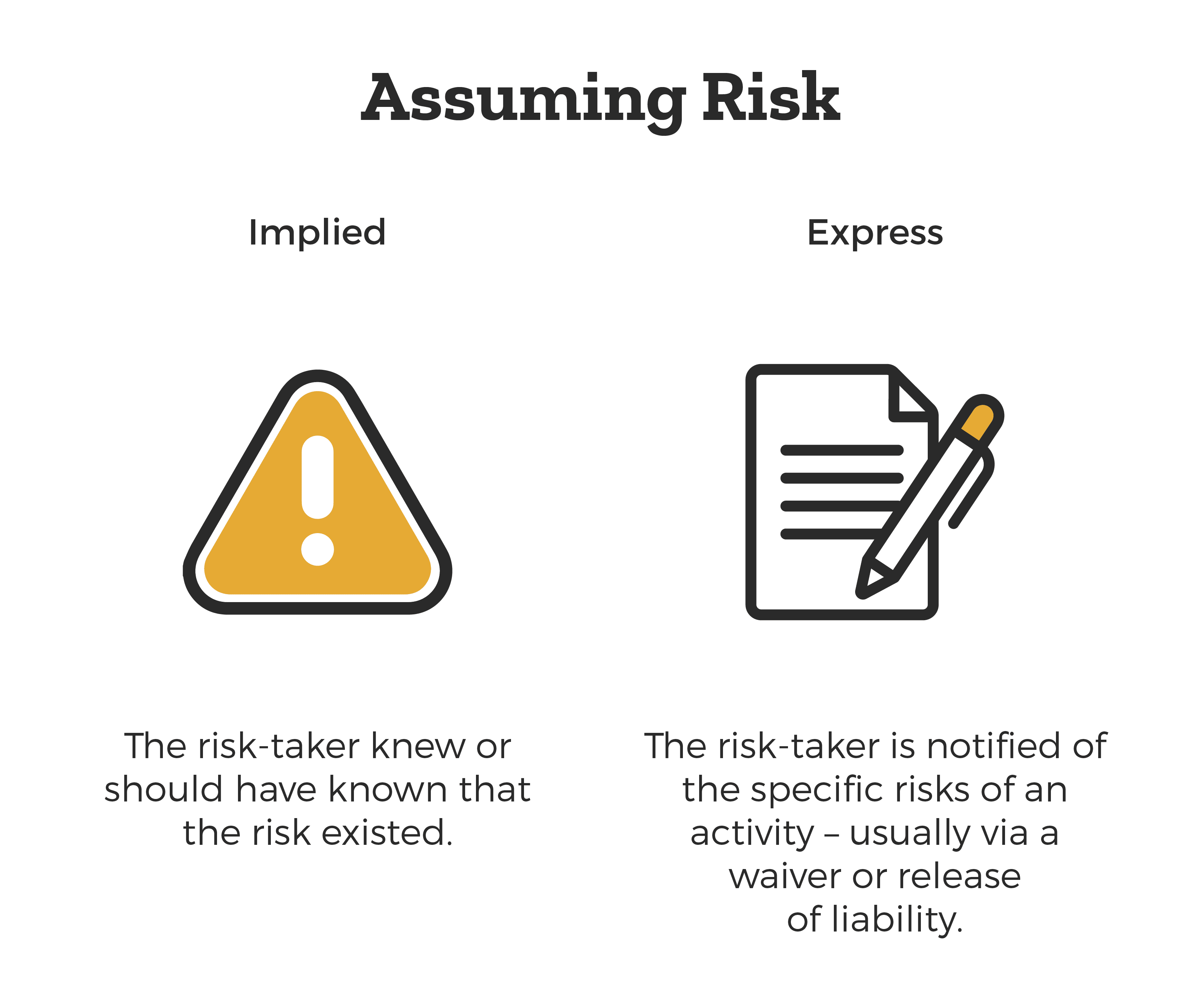 implied-and-express-risk