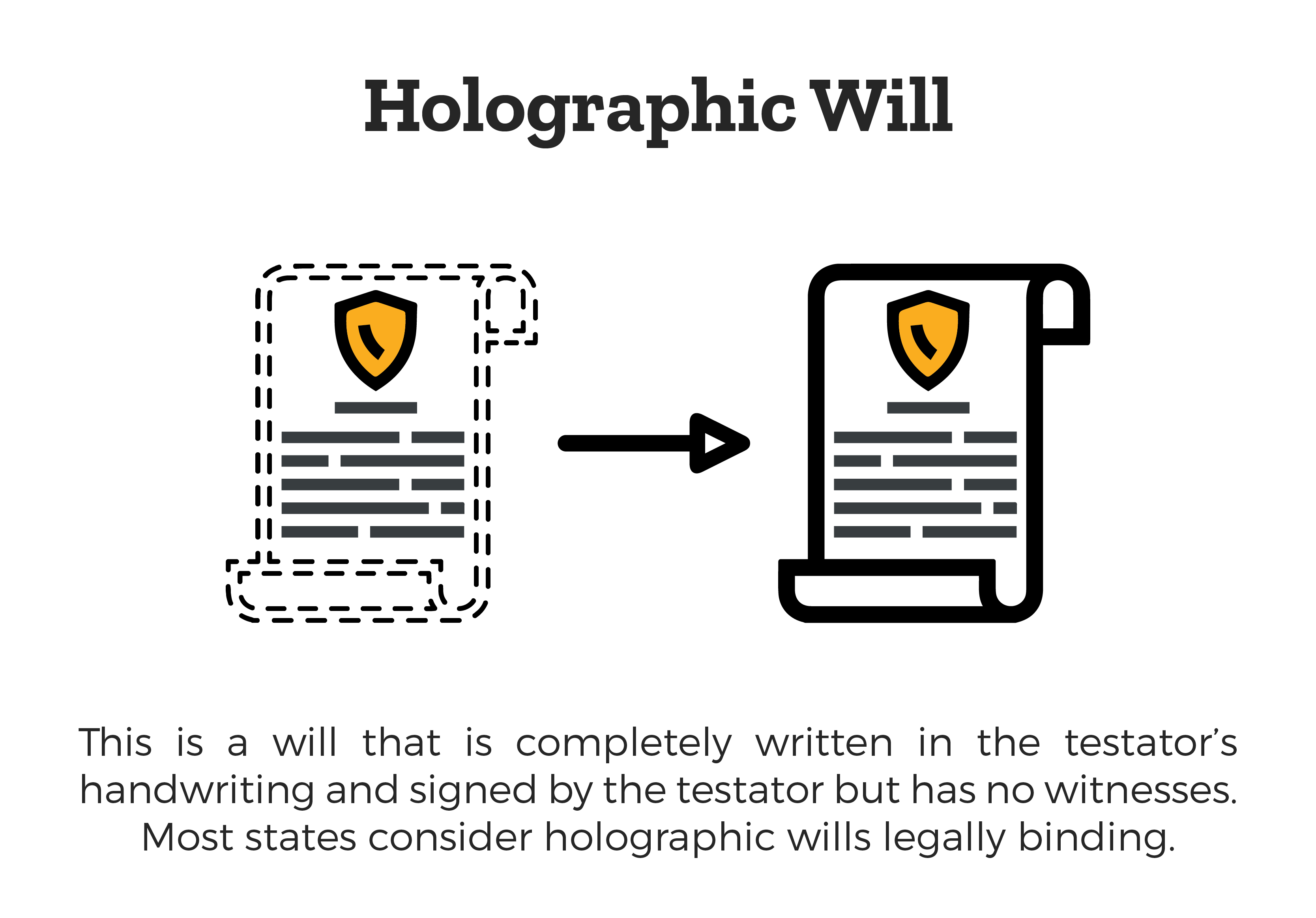 holographic-will