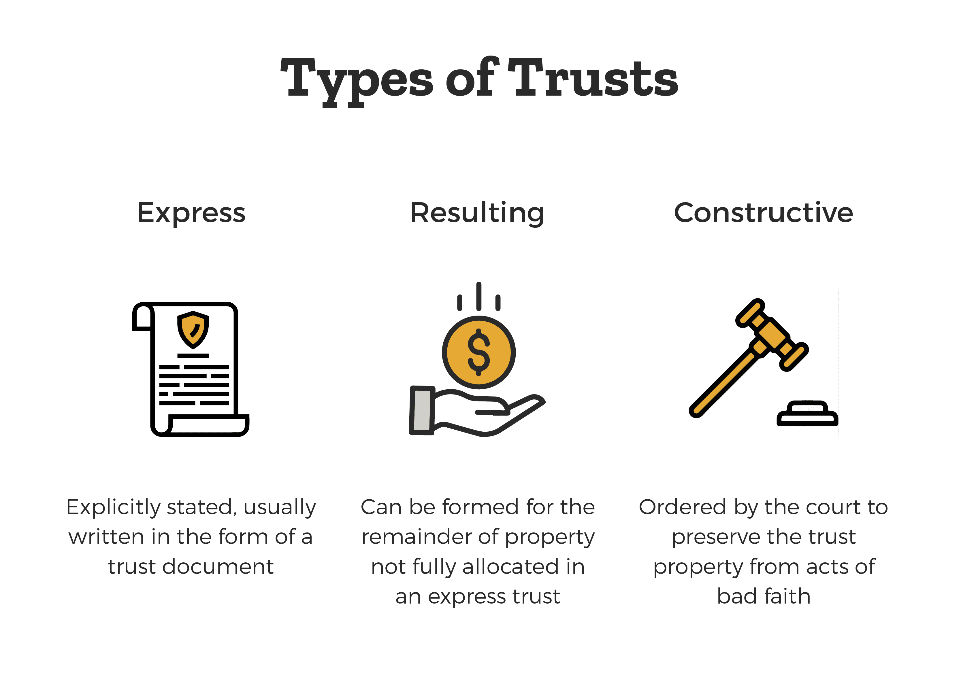 types-of-trusts