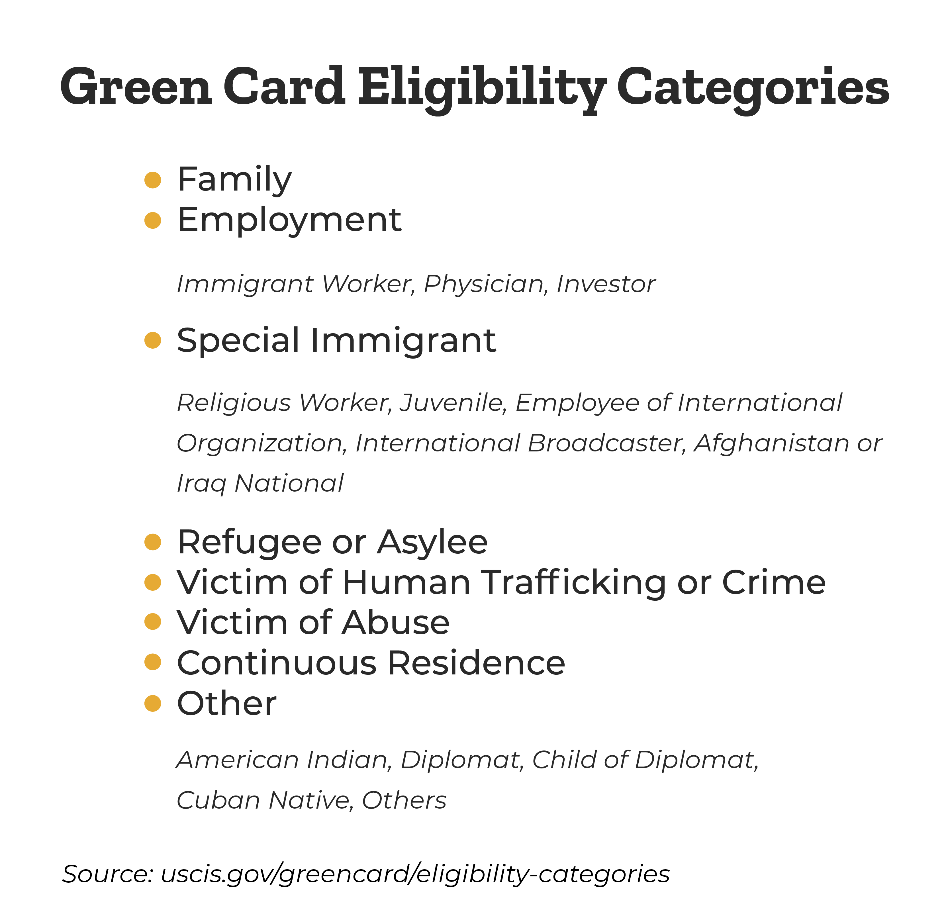 green-card-eligibility-family-employment-special-immigrant-refugee-or-asylee-crime-victim-abuse-victim-residency-other