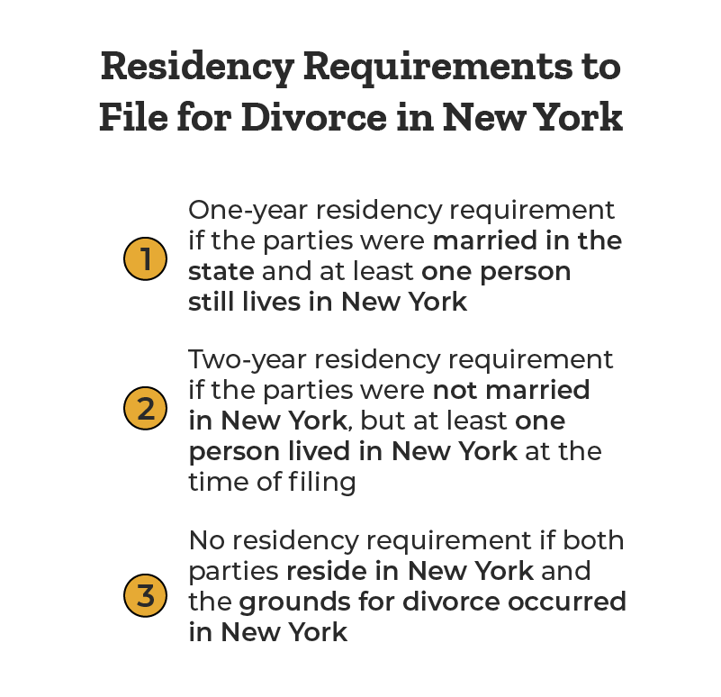 residency-requirements-for-filing-for-divorce-in-new-york