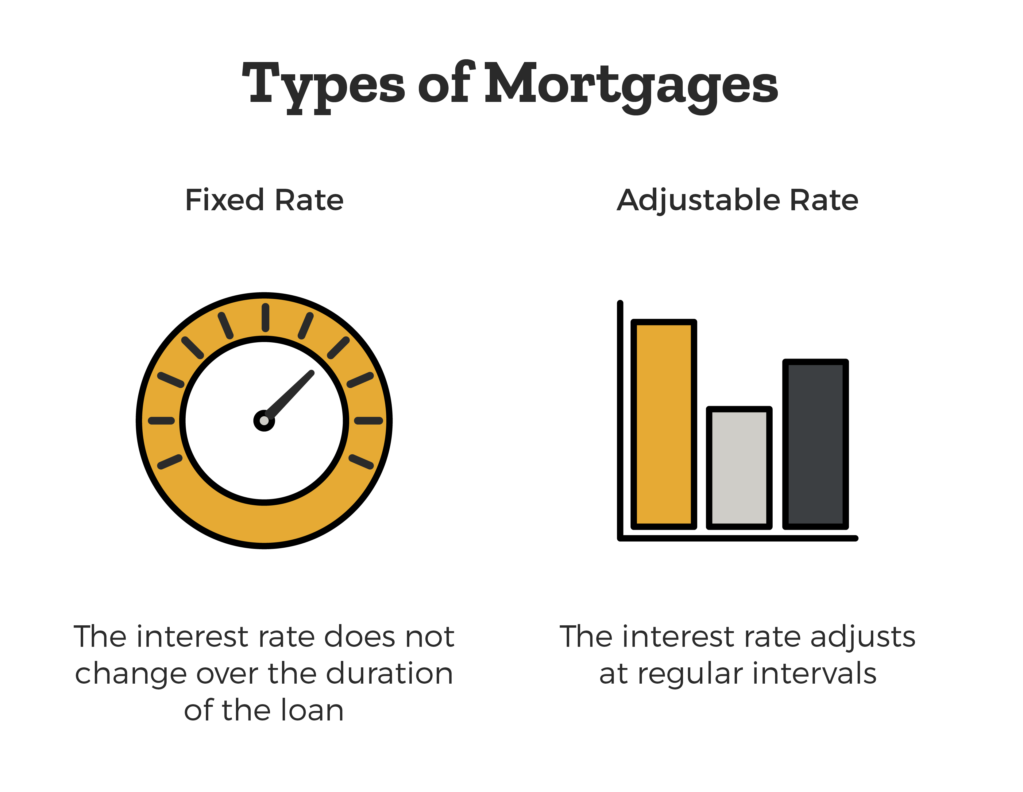 types-of-mortgages-fixed-rate-adjustable-rate
