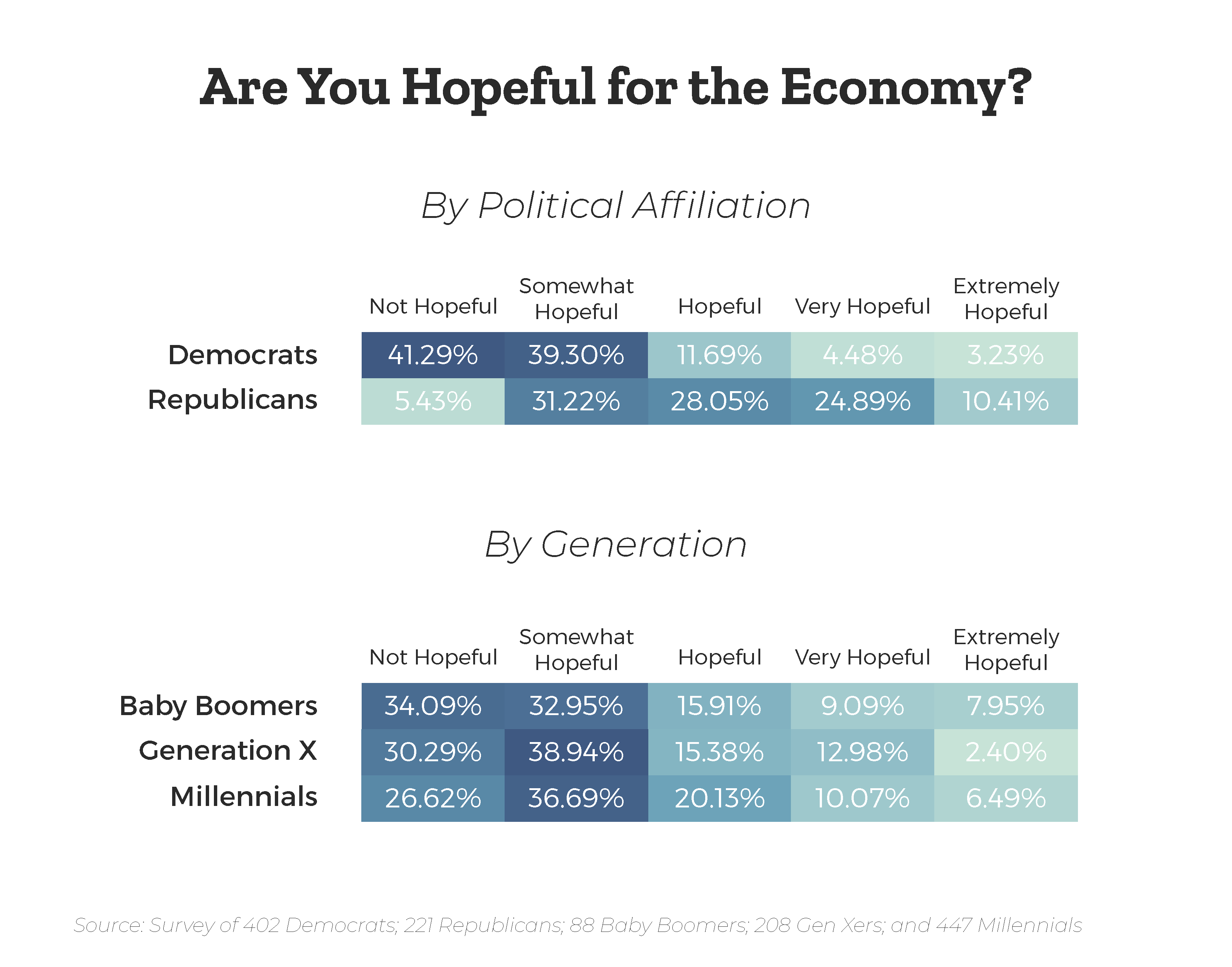 are-you-hopeful-for-the-economy