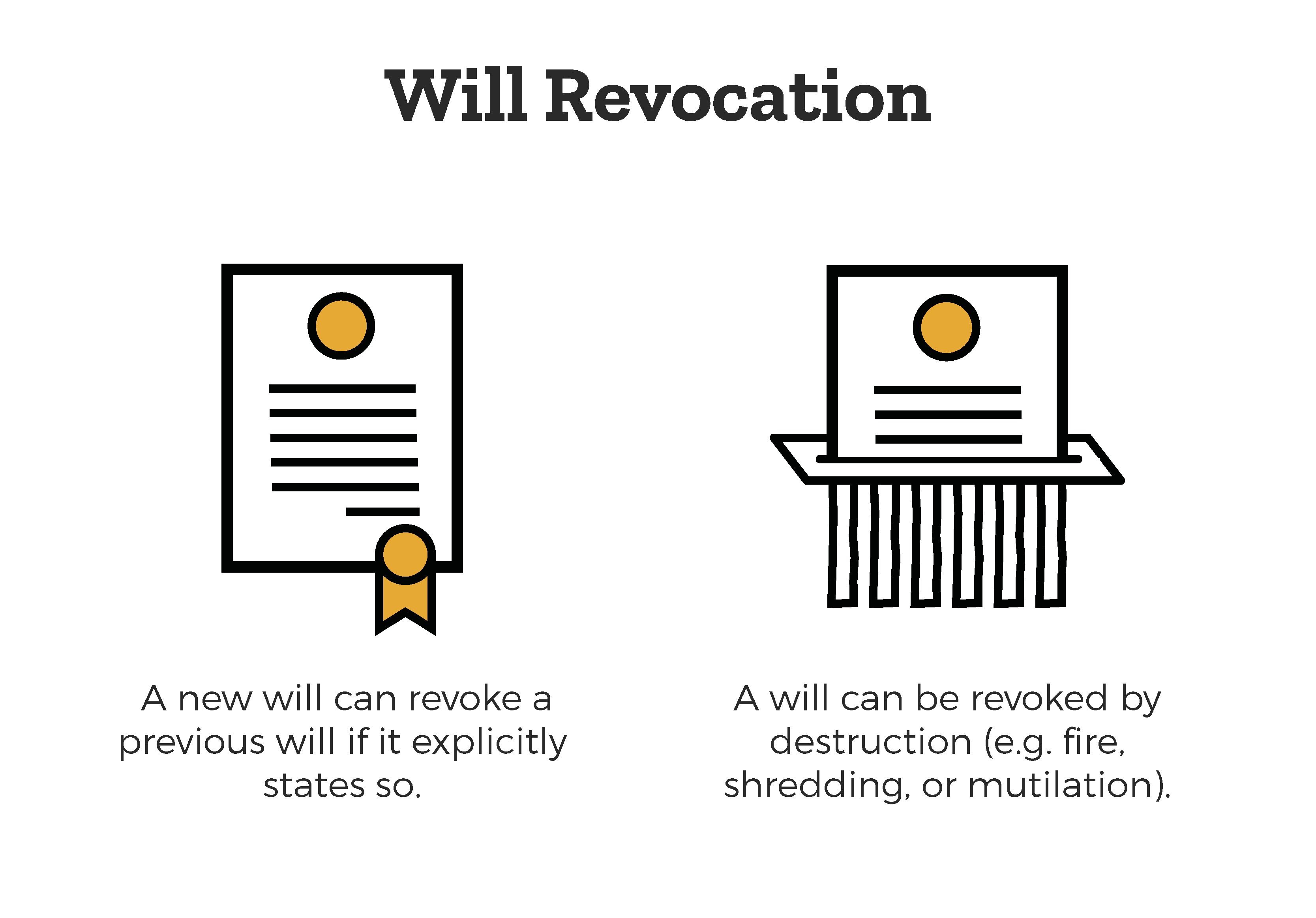a-will-can-be-revoked-by-a-new-will-or-by-destruction