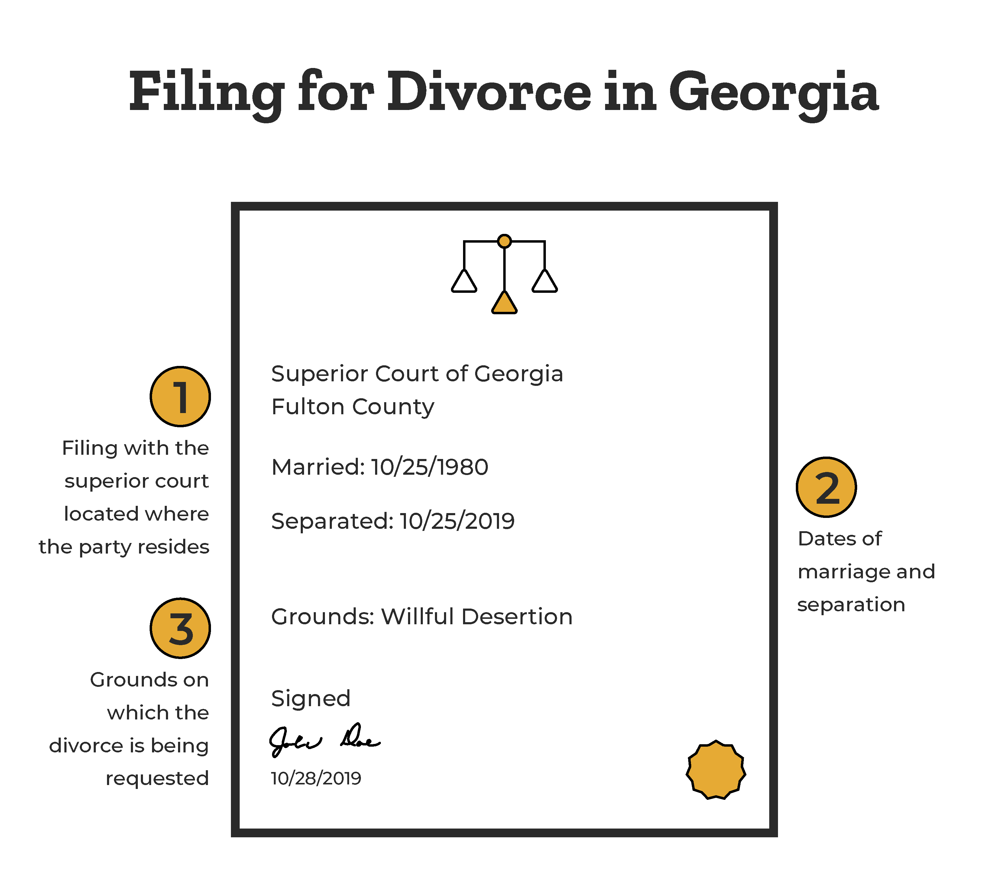 requirements-for-filing-for-divorce-superior-court-dates-grounds