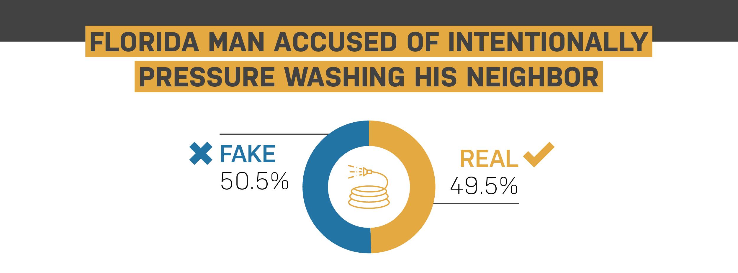 florida-man-pressure-washing-neighbor